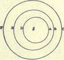 newton planet orbits picture